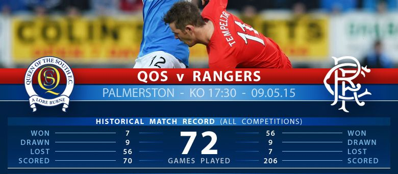 Queen of the South v Rangers: Gersnet's Infographic